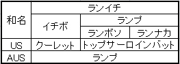 beef_individual_160305.jpg