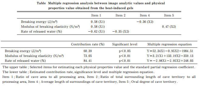 table_image_analysis_160320